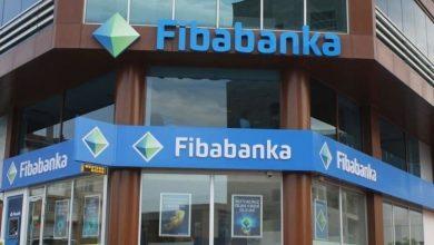 Fibabanka Kredi Kartı Başvurusu Nasıl Yapılır?